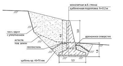 Подпорные стены из монолитного железобетона