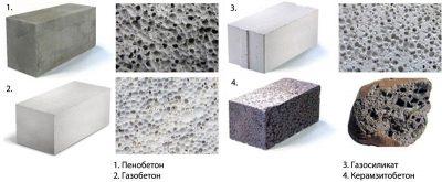Газобетон и газосиликат отличия